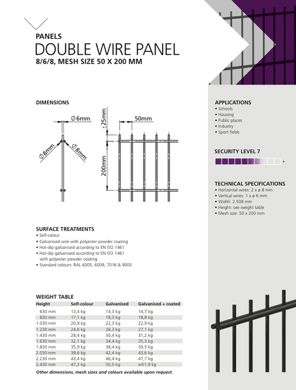 double-wire-mesh-panel